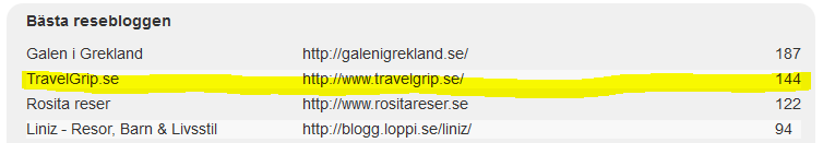 TravelGrip-blog-awards