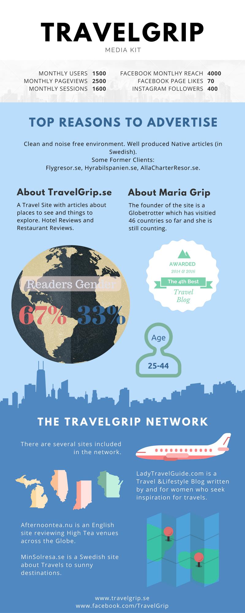 travelgrip