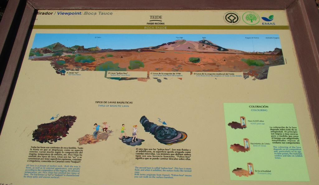 Området kring Teide